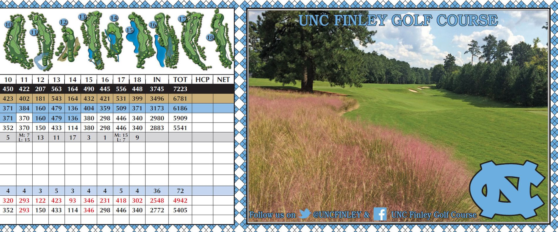 2017-UNC-Finley-Scorecard-1